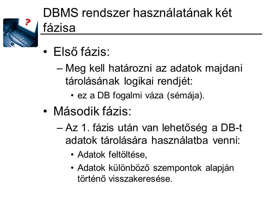 DBMS rendszer használatának két fázisa Első fázis: –Meg kell határozni az adatok majdani tárolásának logikai rendjét: ez a DB fogalmi váza (sémája). M