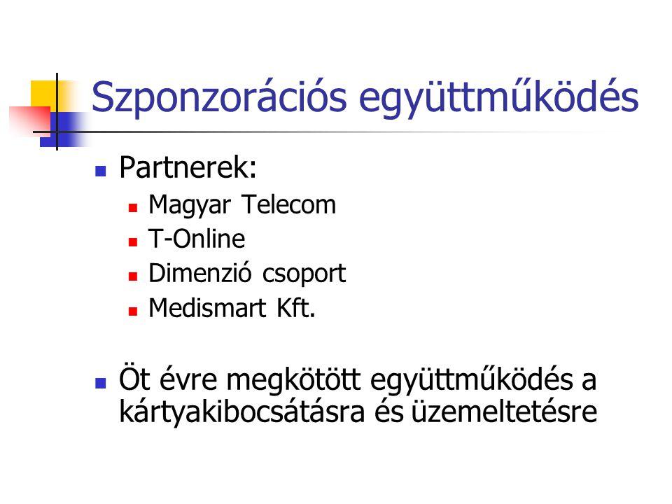 Szponzorációs együttműködés Partnerek: Magyar Telecom T-Online Dimenzió csoport Medismart Kft. Öt évre megkötött együttműködés a kártyakibocsátásra és