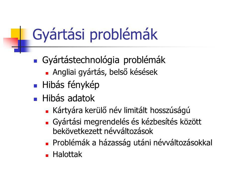 Kártyamenedzsment rendszer Medismart Kft.