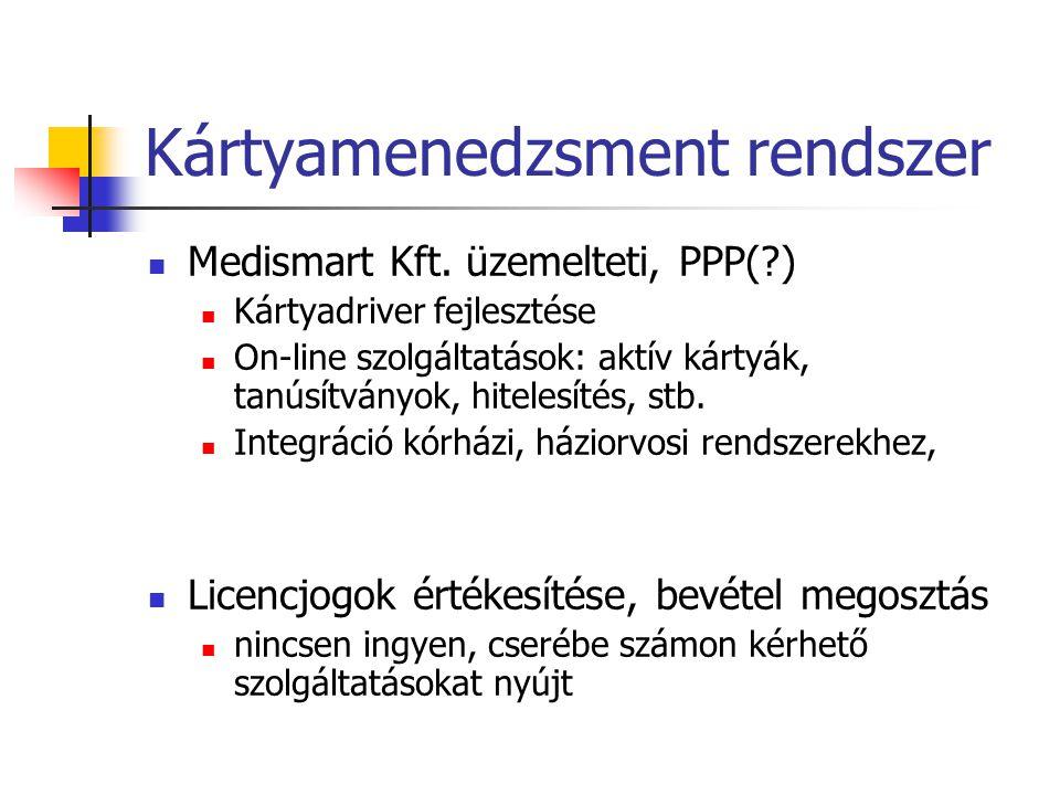 Kártyamenedzsment rendszer Medismart Kft. üzemelteti, PPP(?) Kártyadriver fejlesztése On-line szolgáltatások: aktív kártyák, tanúsítványok, hitelesíté