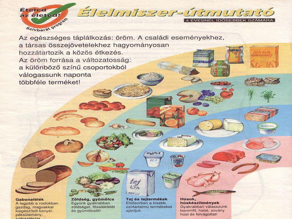 EGÉSZséges Táplálkozásért Egyesület