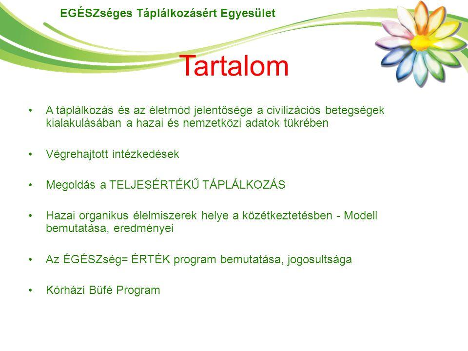 EGÉSZséges Táplálkozásért Egyesület A DIETETIKA HELYE AZ ORVOSTUDOMÁNYBAN Medicina Dietetika Sebészet Gyógyszerészet A dietetika Interdiszciplináris szemléletű Nem gyógyszeres terápia Elkötelezettje a hatékony terápiának, valamint a prevenciónak és rehabilitációnak Hellmut Lützner: Aktív detétika
