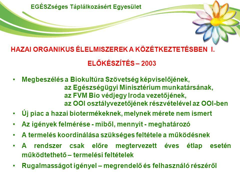 EGÉSZséges Táplálkozásért Egyesület HAZAI ORGANIKUS ÉLELMISZEREK A KÖZÉTKEZTETÉSBEN I. ELŐKÉSZÍTÉS – 2003 Megbeszélés a Biokultúra Szövetség képviselő