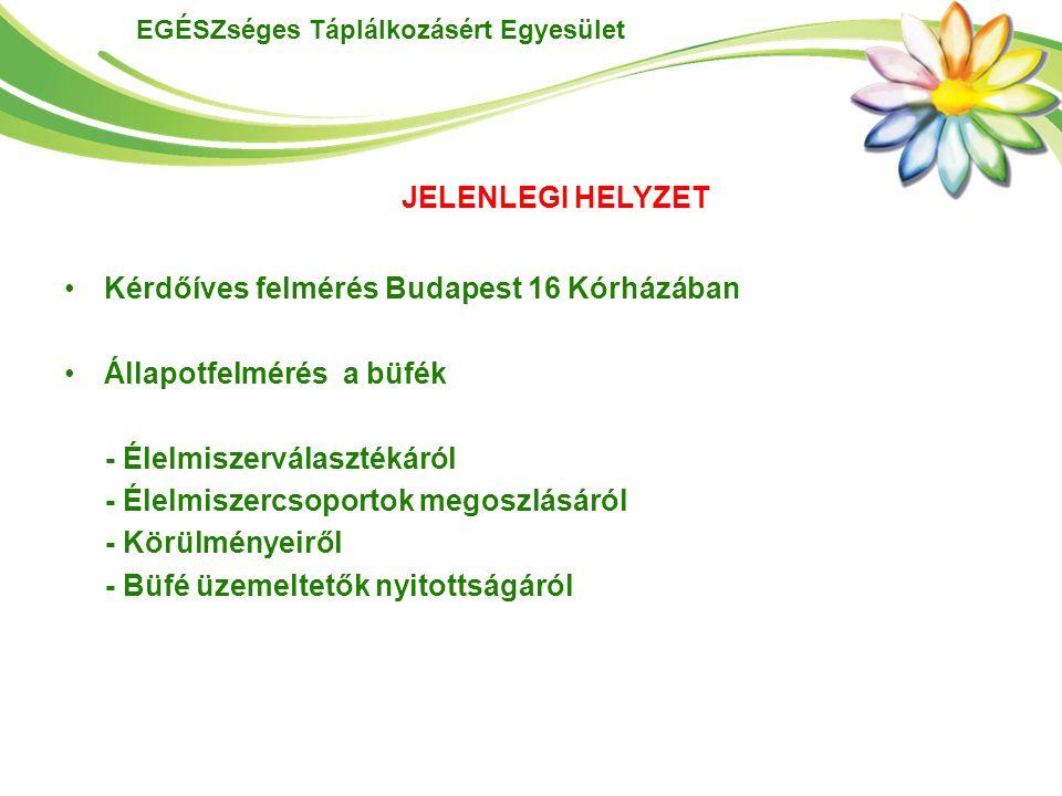 EGÉSZséges Táplálkozásért Egyesület JELENLEGI HELYZET Kérdőíves felmérés Budapest 16 Kórházában Állapotfelmérés a büfék - Élelmiszerválasztékáról - Él