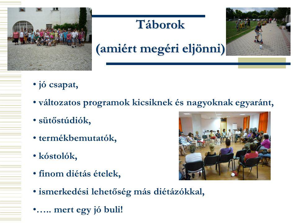 Dobozdíjak Minden egyesületi tag, aki nem rendelkezik közgyógy- kártyával és tápszereit a Dorottya vagy Kabay-Med patikák valamelyikében váltja ki, a dobozdíjának összegét a Magyarországi PKU Egyesület átvállalja.