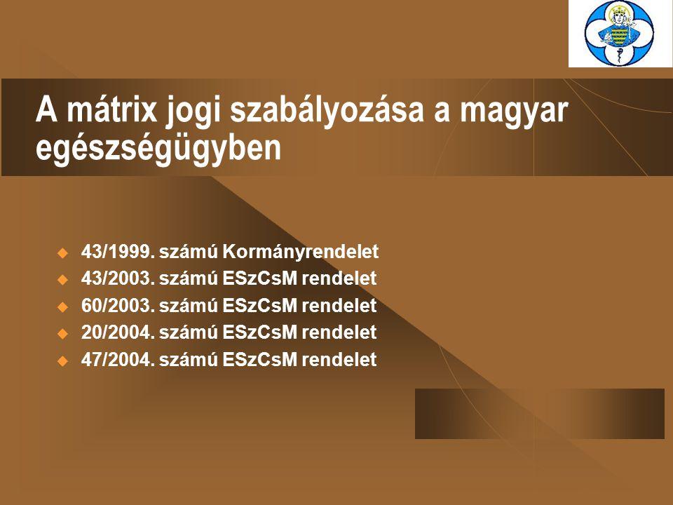 A mátrix jogi szabályozása a magyar egészségügyben  43/1999. számú Kormányrendelet  43/2003. számú ESzCsM rendelet  60/2003. számú ESzCsM rendelet
