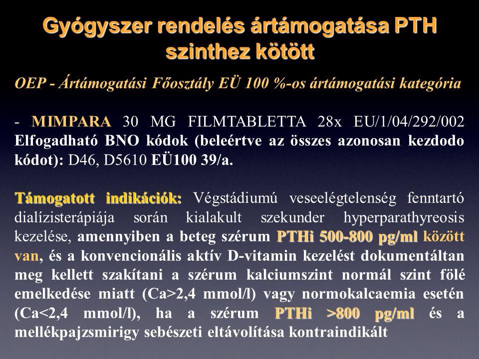 Gyógyszer rendelés ártámogatása PTH szinthez kötött OEP - Ártámogatási Főosztály EÜ 100 %-os ártámogatási kategória - MIMPARA 30 MG FILMTABLETTA 28x EU/1/04/292/002 Elfogadható BNO kódok (beleértve az összes azonosan kezdodo kódot): D46, D5610 EÜ100 39/a.