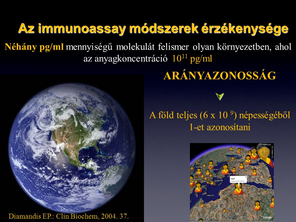Az immunoassay módszerek érzékenysége Néhány pg/ml mennyiségű molekulát felismer olyan környezetben, ahol az anyagkoncentráció 10 11 pg/ml ARÁNYAZONOSSÁG A föld teljes (6 x 10 9 ) népességéből 1-et azonosítani Diamandis EP.: Clin Biochem, 2004.