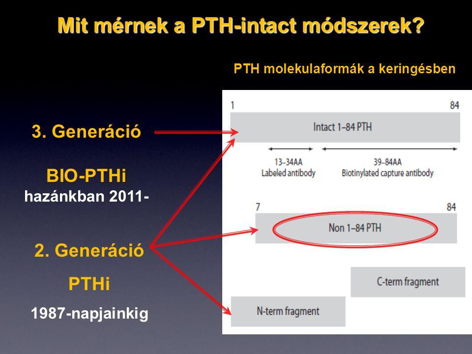 BIO-PTHi pg/ml Roche E170 BIO-PTHi pg/ml Diasorin Liaison Két különböző gyártó (DiaSorin és Roche) BIO-PTHi eredményei közötti korreláció 130 dializált beteg eredménye alapján: r=0,98; p<0,001 pg/ml Bekő G.