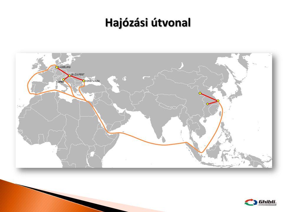 BUDAPEST CONSTANZA HAMBURG KOPER Hajózási útvonal