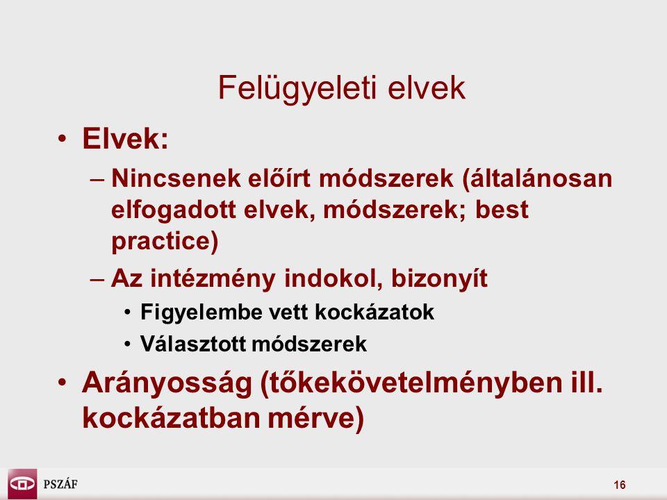 16 Felügyeleti elvek Elvek: –Nincsenek előírt módszerek (általánosan elfogadott elvek, módszerek; best practice) –Az intézmény indokol, bizonyít Figyelembe vett kockázatok Választott módszerek Arányosság (tőkekövetelményben ill.