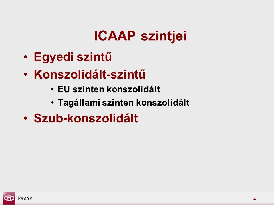 4 ICAAP szintjei Egyedi szintű Konszolidált-szintű EU szinten konszolidált Tagállami szinten konszolidált Szub-konszolidált