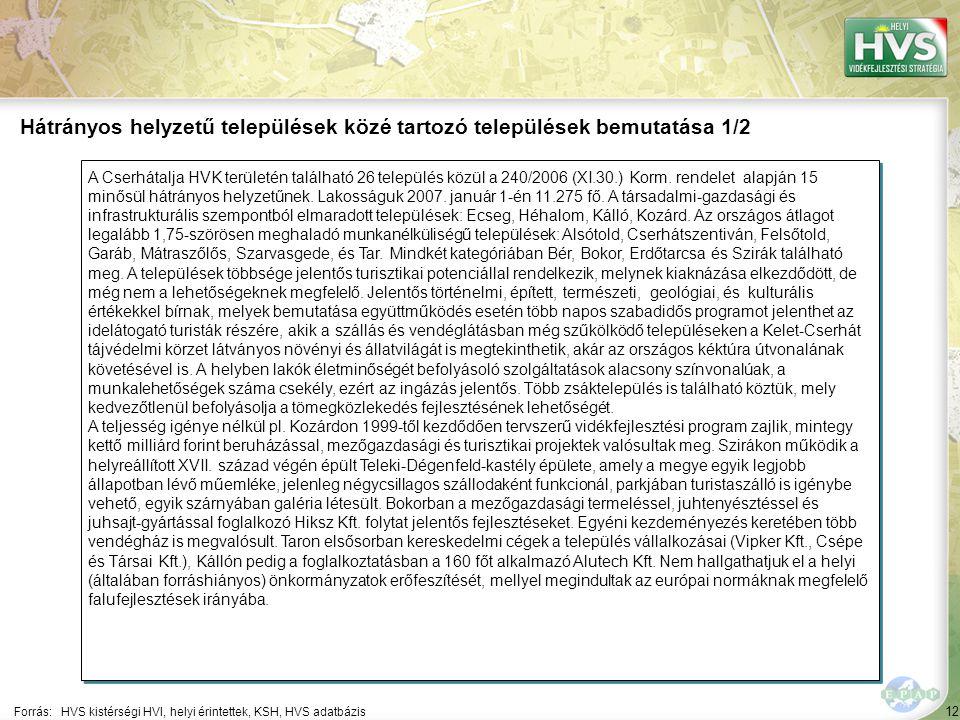 12 A Cserhátalja HVK területén található 26 település közül a 240/2006 (XI.30.) Korm.