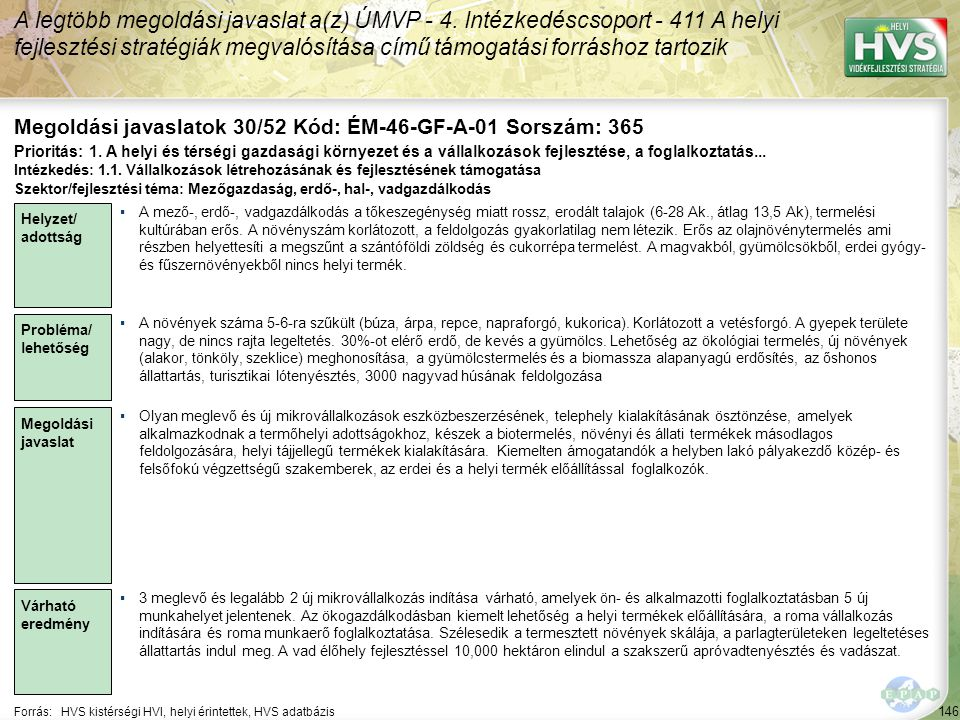 146 Forrás:HVS kistérségi HVI, helyi érintettek, HVS adatbázis Megoldási javaslatok 30/52 Kód: ÉM-46-GF-A-01 Sorszám: 365 A legtöbb megoldási javaslat a(z) ÚMVP - 4.