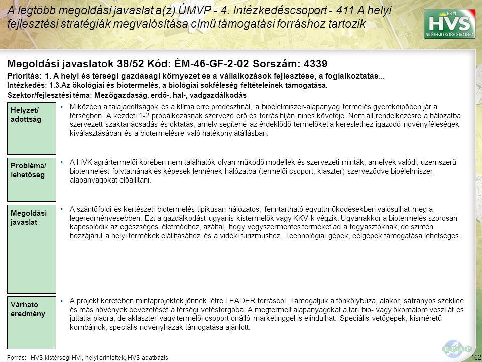 162 Forrás:HVS kistérségi HVI, helyi érintettek, HVS adatbázis Megoldási javaslatok 38/52 Kód: ÉM-46-GF-2-02 Sorszám: 4339 A legtöbb megoldási javaslat a(z) ÚMVP - 4.