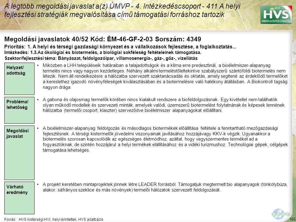 166 Forrás:HVS kistérségi HVI, helyi érintettek, HVS adatbázis Megoldási javaslatok 40/52 Kód: ÉM-46-GF-2-03 Sorszám: 4349 A legtöbb megoldási javaslat a(z) ÚMVP - 4.