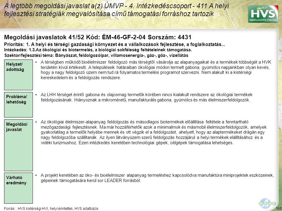 168 Forrás:HVS kistérségi HVI, helyi érintettek, HVS adatbázis Megoldási javaslatok 41/52 Kód: ÉM-46-GF-2-04 Sorszám: 4431 A legtöbb megoldási javaslat a(z) ÚMVP - 4.