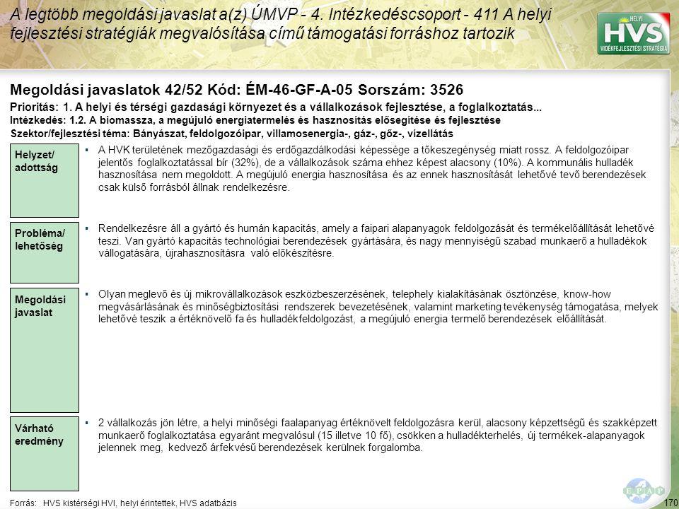 170 Forrás:HVS kistérségi HVI, helyi érintettek, HVS adatbázis Megoldási javaslatok 42/52 Kód: ÉM-46-GF-A-05 Sorszám: 3526 A legtöbb megoldási javaslat a(z) ÚMVP - 4.