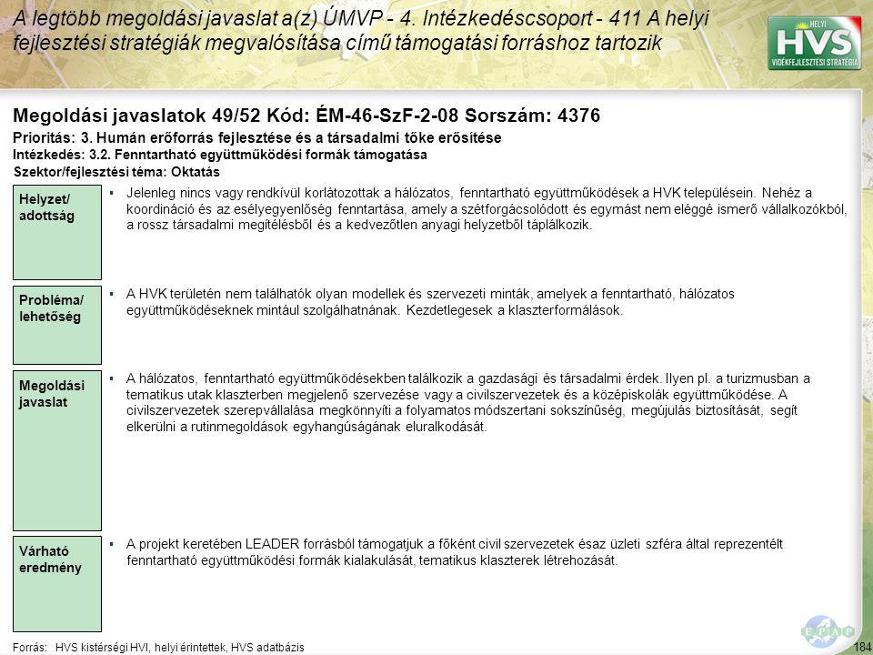 184 Forrás:HVS kistérségi HVI, helyi érintettek, HVS adatbázis Megoldási javaslatok 49/52 Kód: ÉM-46-SzF-2-08 Sorszám: 4376 A legtöbb megoldási javasl
