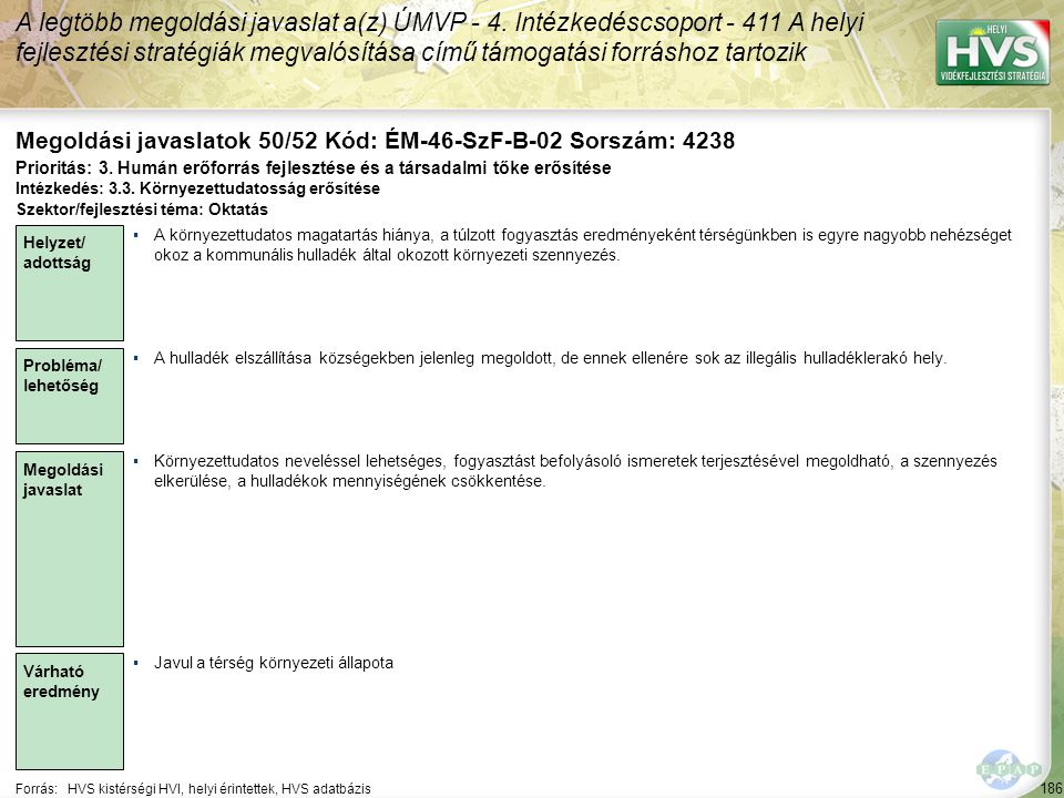 186 Forrás:HVS kistérségi HVI, helyi érintettek, HVS adatbázis Megoldási javaslatok 50/52 Kód: ÉM-46-SzF-B-02 Sorszám: 4238 A legtöbb megoldási javasl