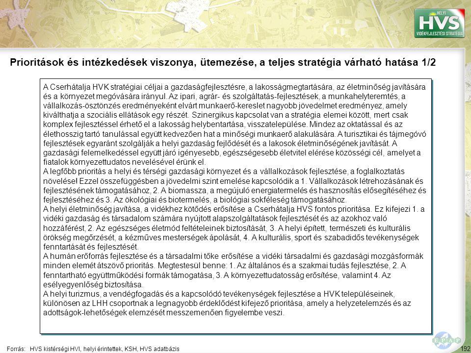 192 A Cserhátalja HVK stratégiai céljai a gazdaságfejlesztésre, a lakosságmegtartására, az életminőség javítására és a környezet megóvására irányul. A