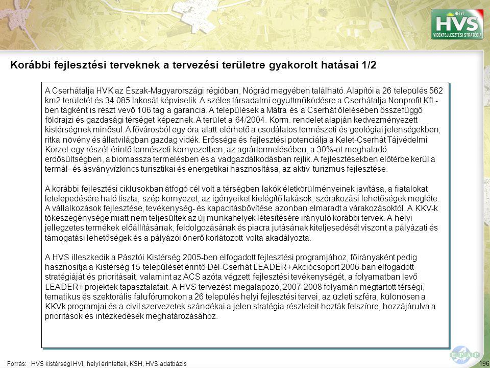 196 A Cserhátalja HVK az Észak-Magyarországi régióban, Nógrád megyében található. Alapítói a 26 település 562 km2 területét és 34 085 lakosát képvisel