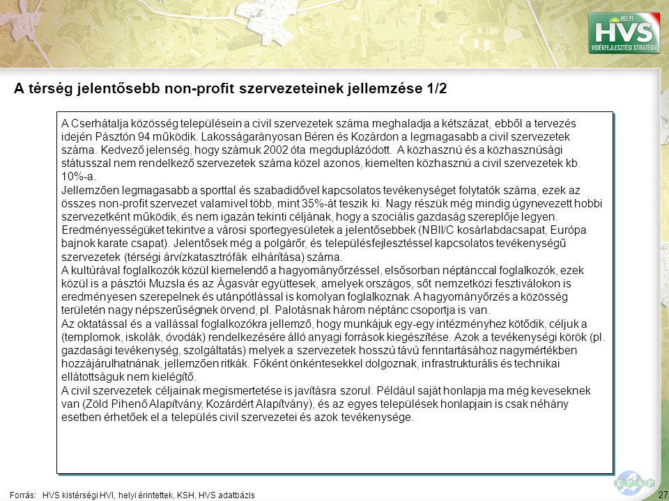 27 A Cserhátalja közösség településein a civil szervezetek száma meghaladja a kétszázat, ebből a tervezés idején Pásztón 94 működik.