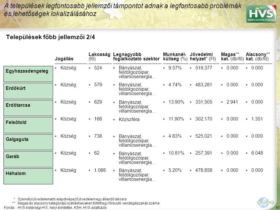 40 Legnagyobb foglalkoztató szektor ▪Bányászat, feldolgozóipar, villamosenergia...