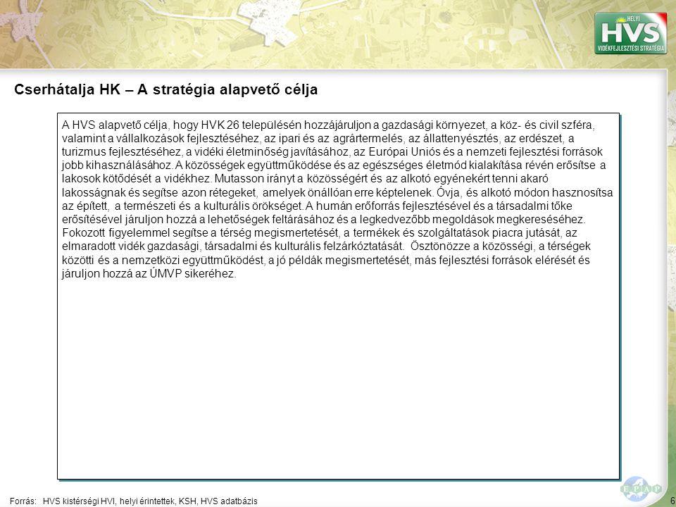 """47 Települések egy mondatos jellemzése 5/13 A települések legfontosabb problémájának és lehetőségének egy mondatos jellemzése támpontot ad a legfontosabb fejlesztések meghatározásához Forrás:HVS kistérségi HVI, helyi érintettek, HVT adatbázis TelepülésLegfontosabb probléma a településen ▪Erdőkürt ▪""""A munkahelyek hiánya, illetve a közeli városokban lévő munkahelyek megközelítése. ▪Erdőtarcsa ▪""""lakosság elöregedése,szennyvízkezelés problémája,kórházi és szakrendelés nagy távolsága,helyi munkalehetőség hiánya,fiatalkorú bűnözés léte,megyébe irányuló tömegközlekedés hiánya,munkanélküliek magos aránya, Legfontosabb lehetőség a településen ▪""""Természeti adottságok következtében a turisztika. ▪""""turizmus"""