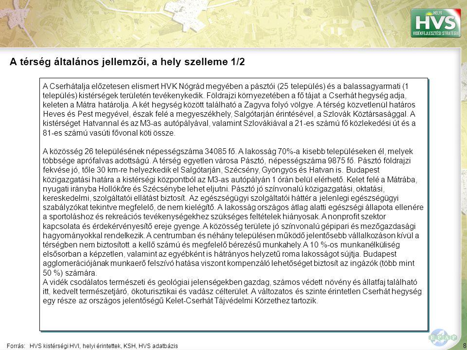 169 Forrás:HVS kistérségi HVI, helyi érintettek, HVS adatbázis A legtöbb megoldási javaslat a(z) ÚMVP - 4.