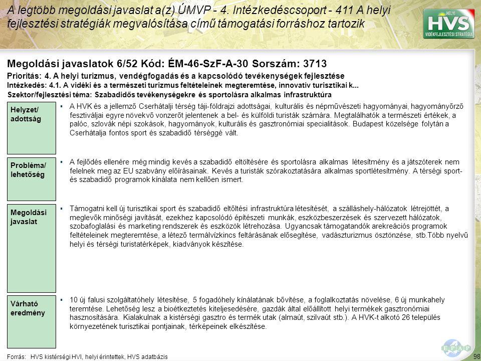 98 Forrás:HVS kistérségi HVI, helyi érintettek, HVS adatbázis Megoldási javaslatok 6/52 Kód: ÉM-46-SzF-A-30 Sorszám: 3713 A legtöbb megoldási javaslat a(z) ÚMVP - 4.