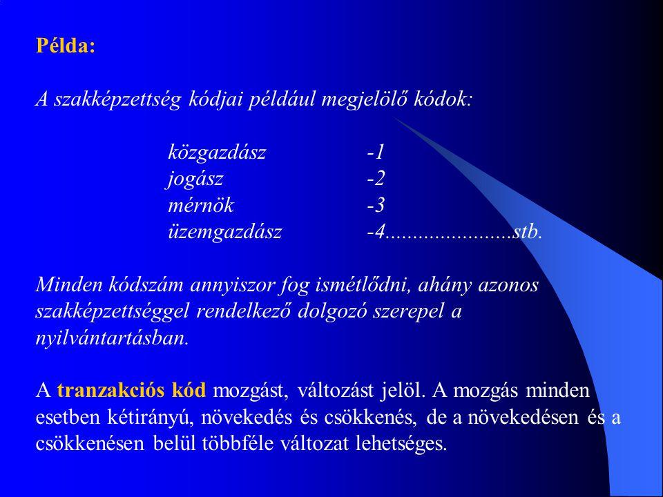 Példa: A szakképzettség kódjai például megjelölő kódok: közgazdász-1 jogász-2 mérnök-3 üzemgazdász-4.......................stb.