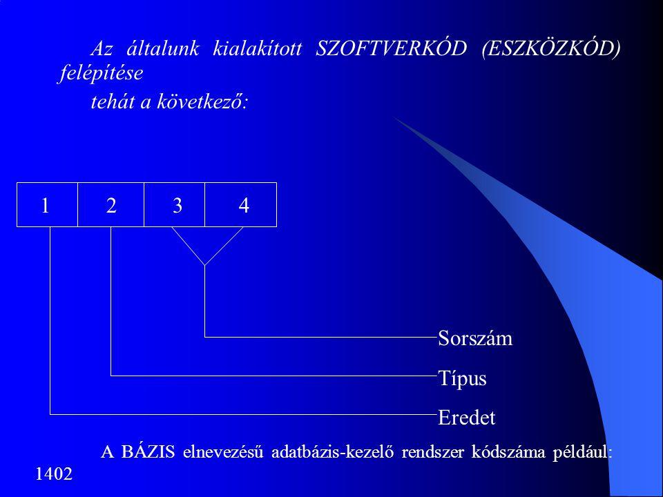 Az általunk kialakított SZOFTVERKÓD (ESZKÖZKÓD) felépítése tehát a következő: 12341234 Sorszám Típus Eredet A BÁZIS elnevezésű adatbázis-kezelő rendszer kódszáma például: 1402