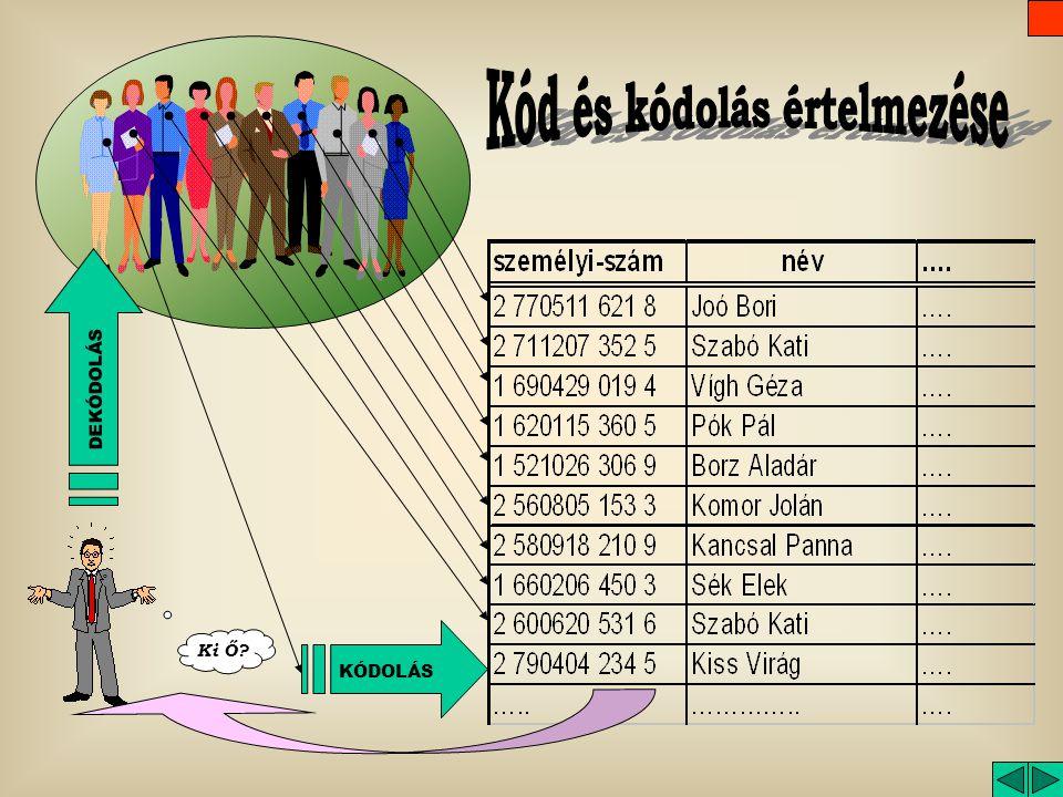 ADAT  forma: jelsorozat  tartalom: a jelsorozat jelentése, az az ismeret, amit a jelsorozat hordoz  szerkezet: adatok közötti összefüggés Ha a jell