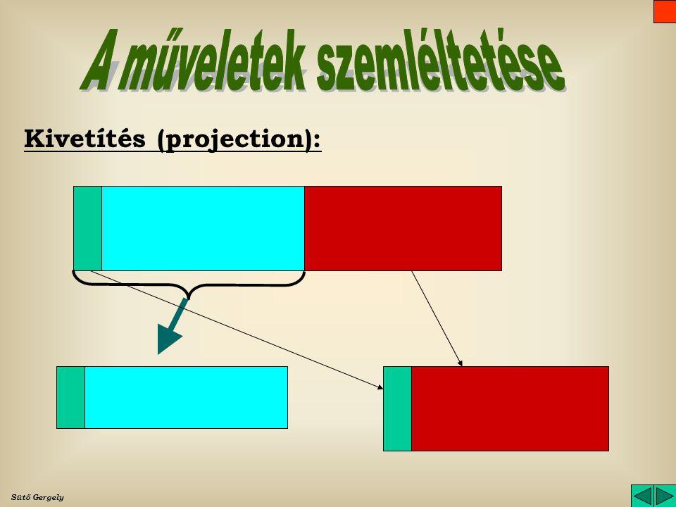 Kivetítés (projection): a relációból egy (általában azonosító) tartomány és az ettől függő tartományok kiemelése egy új relációba. R  R p marad: R Ös