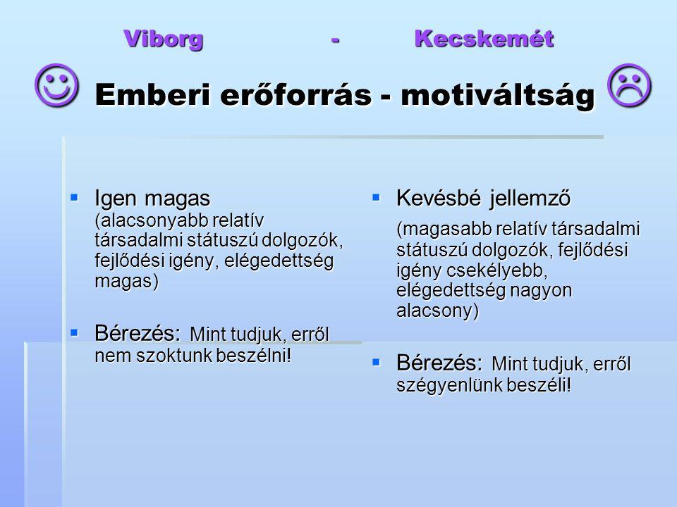 Viborg - Kecskemét Emberi erőforrás - motiváltság   Igen magas (alacsonyabb relatív társadalmi státuszú dolgozók, fejlődési igény, elégedettség maga