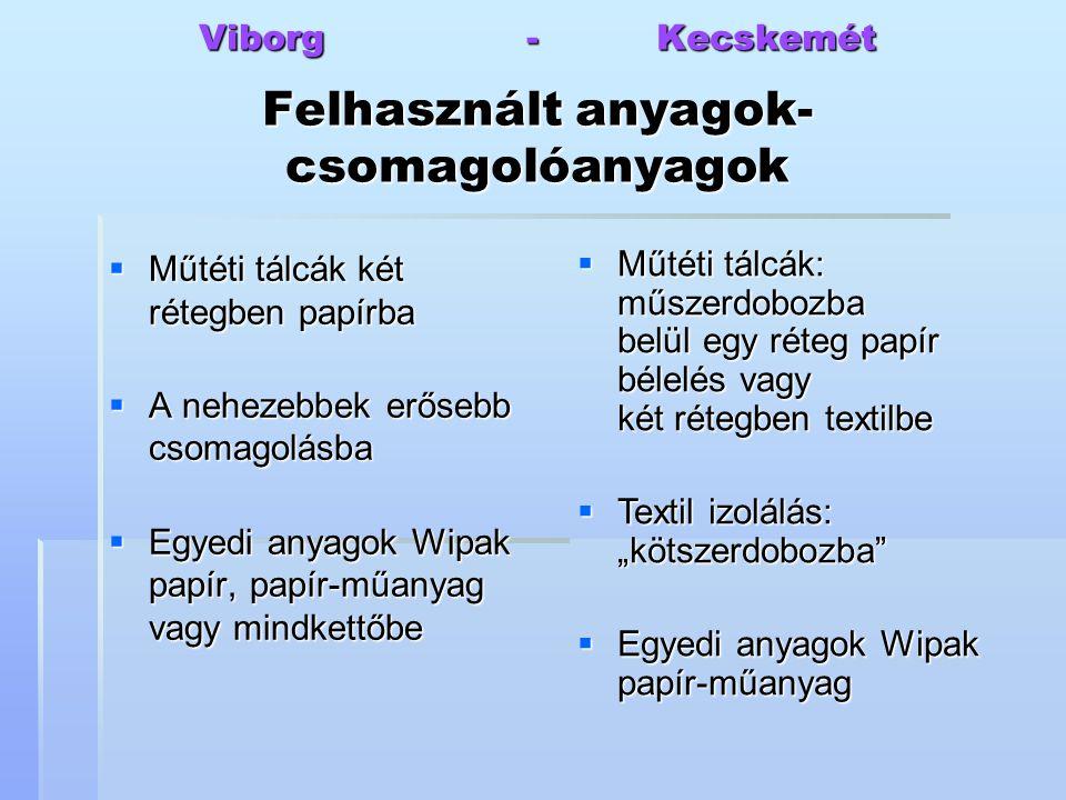 Viborg - Kecskemét Felhasznált anyagok- csomagolóanyagok  Műtéti tálcák két rétegben papírba  A nehezebbek erősebb csomagolásba  Egyedi anyagok Wip