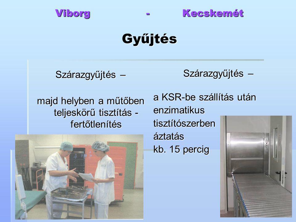 Viborg - Kecskemét Gyűjtés Szárazgyűjtés – majd helyben a műtőben teljeskörű tisztítás - fertőtlenítés Szárazgyűjtés – a KSR-be szállítás után enzimat