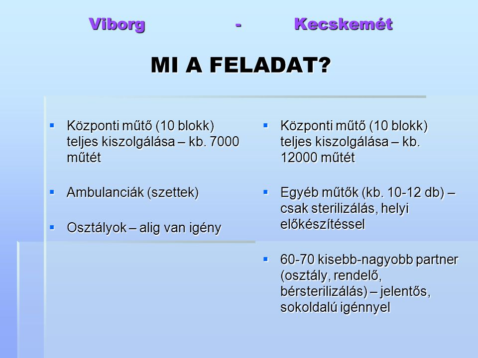 Viborg - Kecskemét MI A FELADAT?  Központi műtő (10 blokk) teljes kiszolgálása – kb. 7000 műtét  Ambulanciák (szettek)  Osztályok – alig van igény