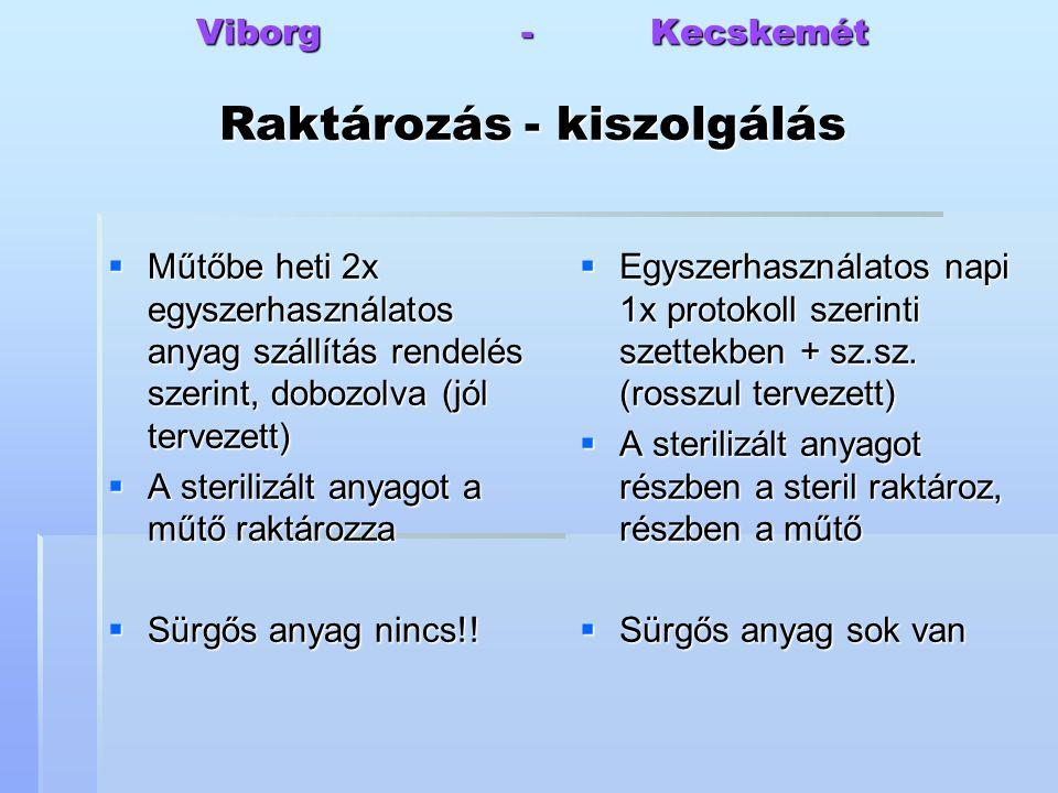 Viborg - Kecskemét Raktározás - kiszolgálás  Műtőbe heti 2x egyszerhasználatos anyag szállítás rendelés szerint, dobozolva (jól tervezett)  A steril