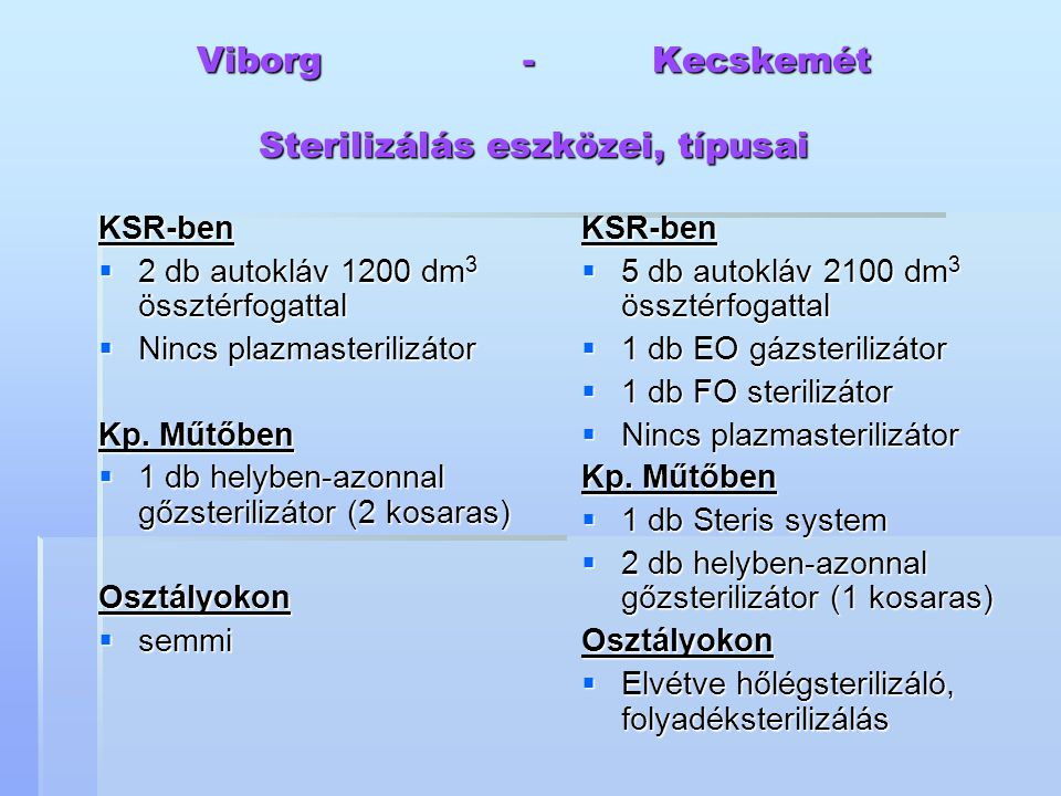 Viborg - Kecskemét Sterilizálás eszközei, típusai KSR-ben  2 db autokláv 1200 dm 3 össztérfogattal  Nincs plazmasterilizátor Kp. Műtőben  1 db hely