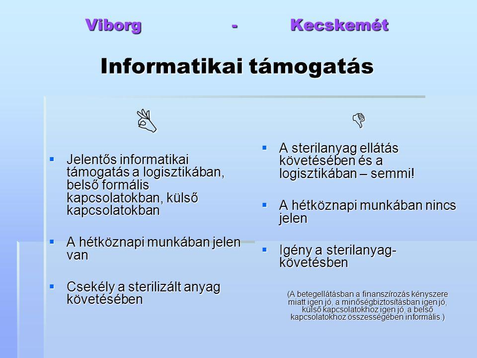 Viborg - Kecskemét Informatikai támogatás   Jelentős informatikai támogatás a logisztikában, belső formális kapcsolatokban, külső kapcsolatokban  A