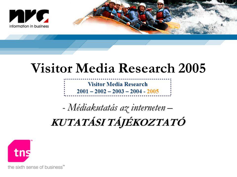 Visitor Media Research 2005 - Médiakutatás az interneten – KUTATÁSI TÁJÉKOZTATÓ Visitor Media Research 2001 – 2002 – 2003 – 2004 - 2005