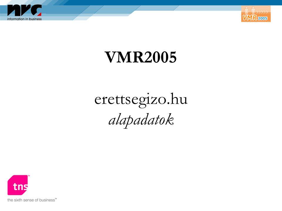 VMR2005 erettsegizo.hu alapadatok