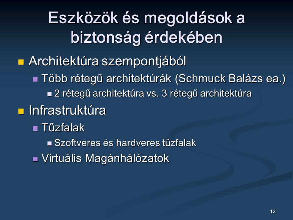 12 Eszközök és megoldások a biztonság érdekében Architektúra szempontjából Architektúra szempontjából Több rétegű architektúrák (Schmuck Balázs ea.) T