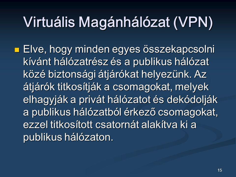 15 Virtuális Magánhálózat (VPN) Elve, hogy minden egyes összekapcsolni kívánt hálózatrész és a publikus hálózat közé biztonsági átjárókat helyezünk. A