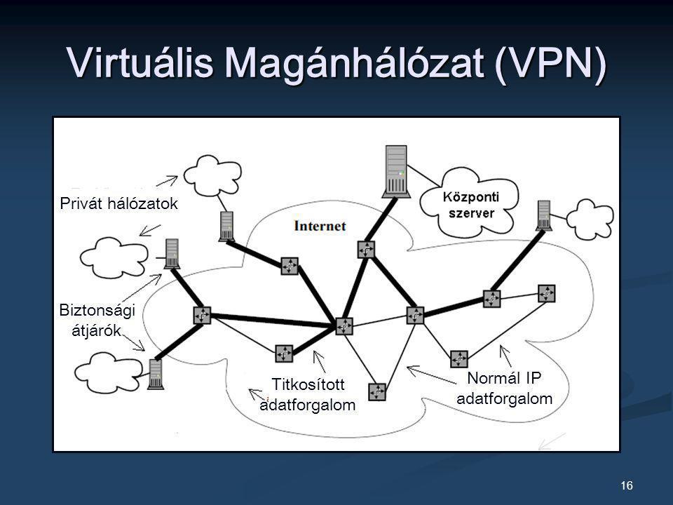 16 Virtuális Magánhálózat (VPN) Privát hálózatok Biztonsági átjárók Titkosított adatforgalom Normál IP adatforgalom