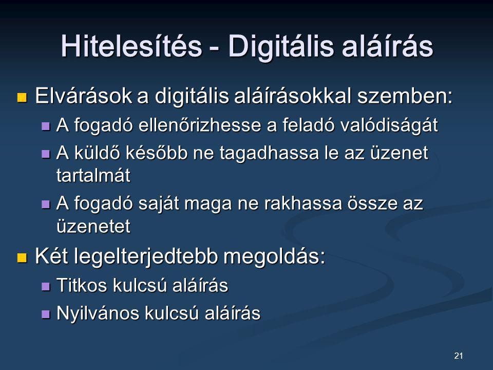 21 Hitelesítés - Digitális aláírás Elvárások a digitális aláírásokkal szemben: Elvárások a digitális aláírásokkal szemben: A fogadó ellenőrizhesse a f