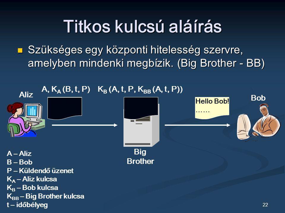 22 Titkos kulcsú aláírás Szükséges egy központi hitelesség szervre, amelyben mindenki megbízik. (Big Brother - BB) Szükséges egy központi hitelesség s