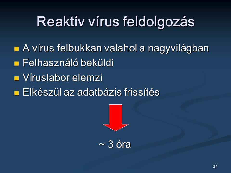 27 Reaktív vírus feldolgozás A vírus felbukkan valahol a nagyvilágban A vírus felbukkan valahol a nagyvilágban Felhasználó beküldi Felhasználó beküldi